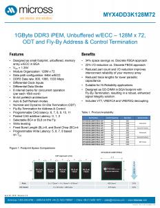DDR3 iPEM - 128M x 72