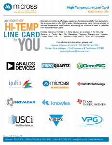 Hi-Temp Line Card